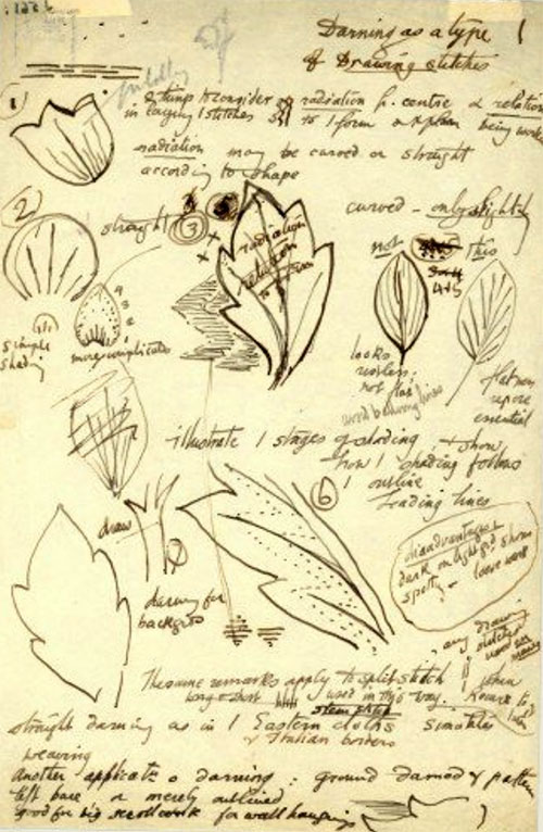 May-Morris-Lecture-Notes